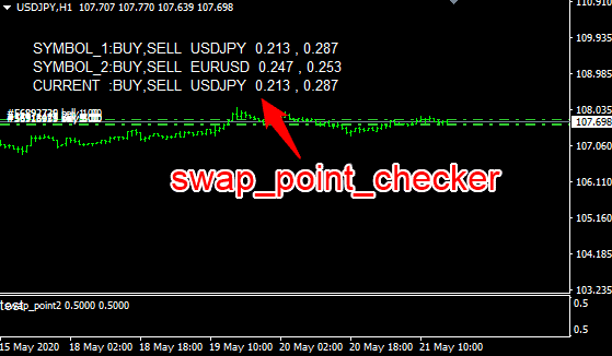 swap point checker